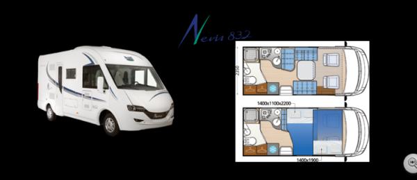 NEVIS 832